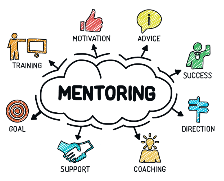 What are the Qualities of a Good Mentor?