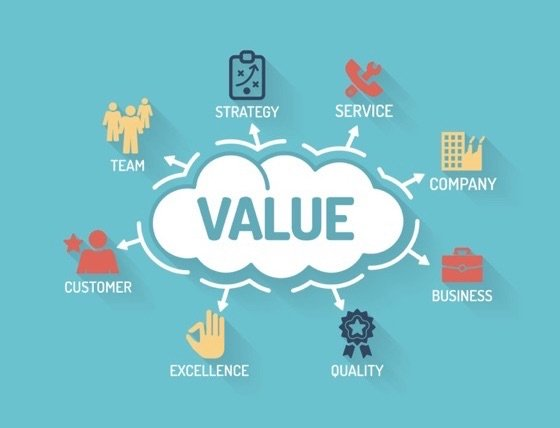 Three Steps to Create Value for the Clients